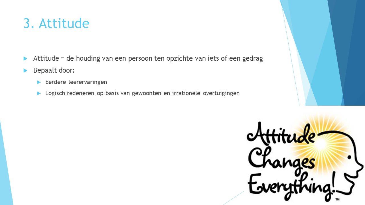 3. Attitude  Attitude = de houding van een persoon ten opzichte van iets of een gedrag  Bepaalt door:  Eerdere leerervaringen  Logisch redeneren o