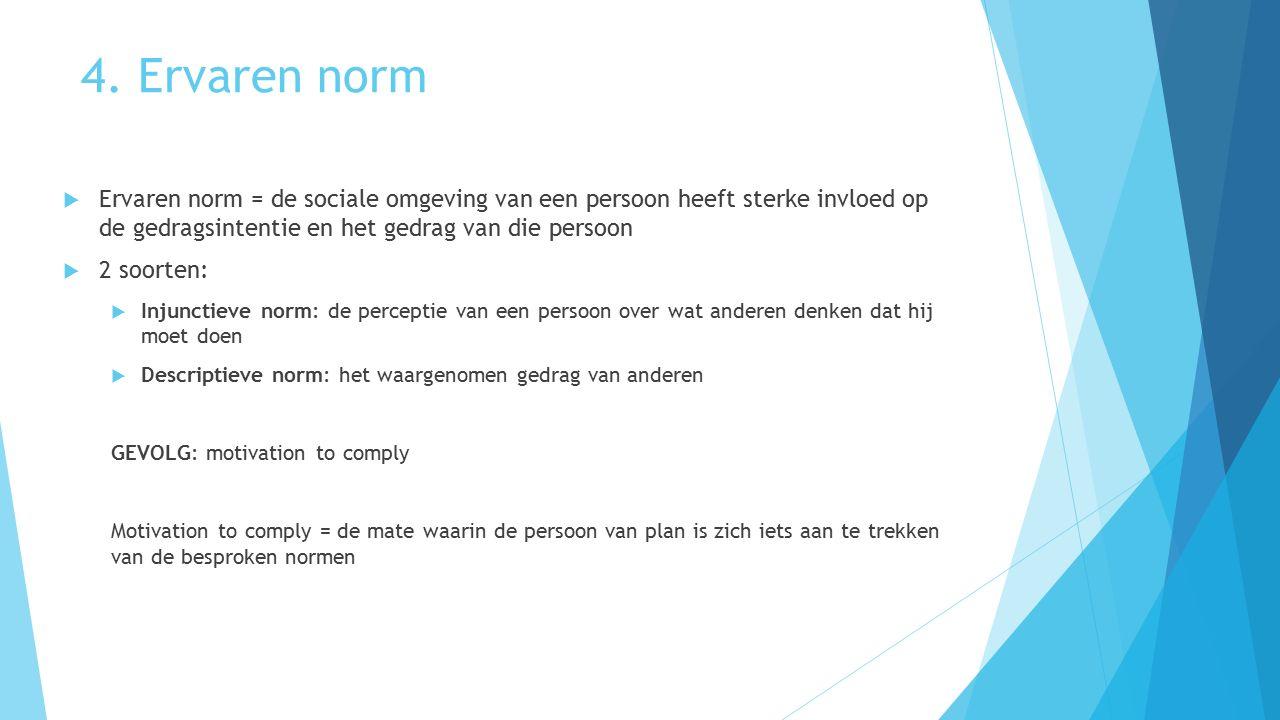 4. Ervaren norm  Ervaren norm = de sociale omgeving van een persoon heeft sterke invloed op de gedragsintentie en het gedrag van die persoon  2 soor