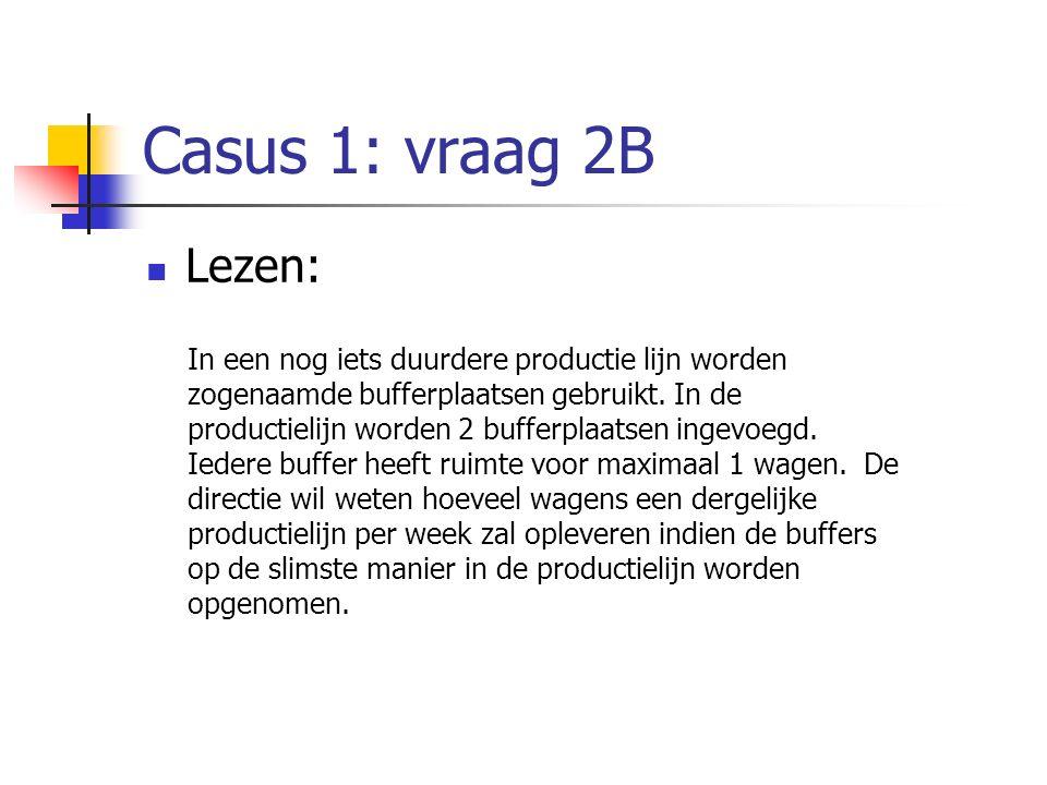 Casus 1: vraag 2B Lezen: In een nog iets duurdere productie lijn worden zogenaamde bufferplaatsen gebruikt. In de productielijn worden 2 bufferplaatse