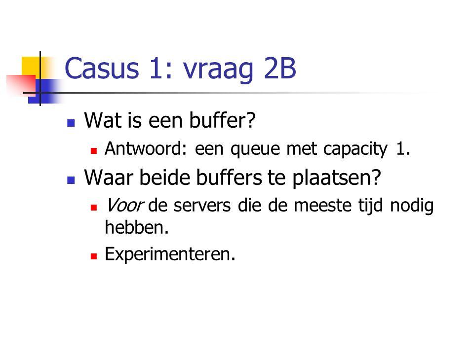 Casus 1: vraag 2B Wat is een buffer? Antwoord: een queue met capacity 1. Waar beide buffers te plaatsen? Voor de servers die de meeste tijd nodig hebb