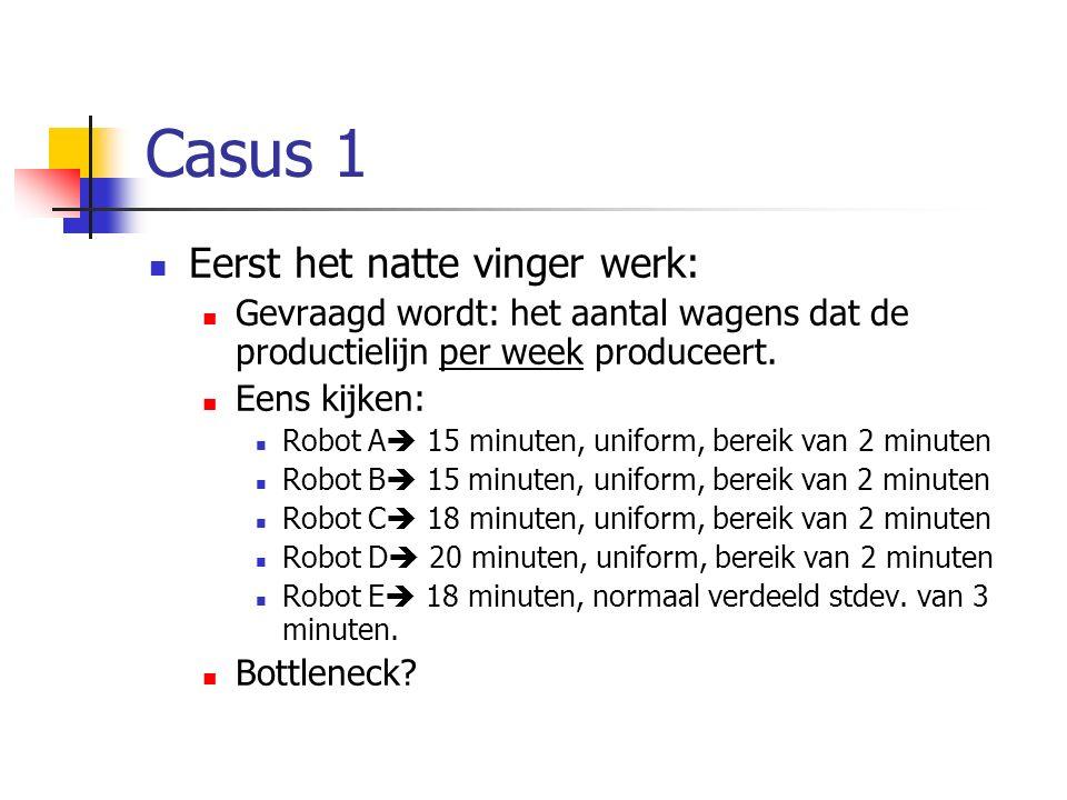 Casus 1 Eerst het natte vinger werk: Gevraagd wordt: het aantal wagens dat de productielijn per week produceert. Eens kijken: Robot A  15 minuten, un