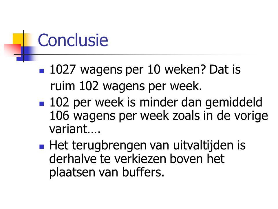 Conclusie 1027 wagens per 10 weken? Dat is ruim 102 wagens per week. 102 per week is minder dan gemiddeld 106 wagens per week zoals in de vorige varia