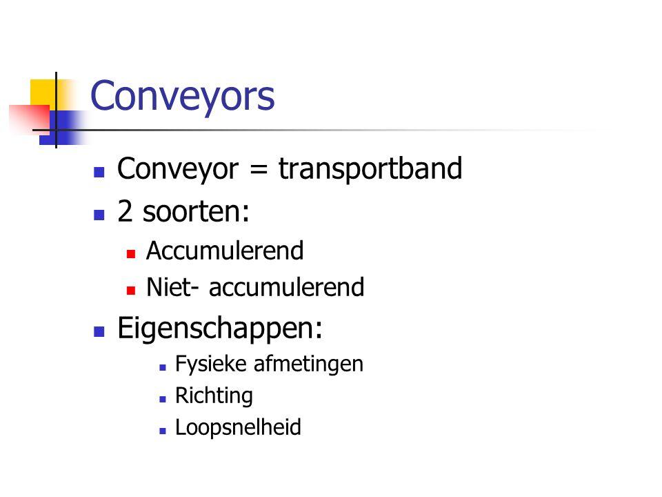Conveyors Conveyor = transportband 2 soorten: Accumulerend Niet- accumulerend Eigenschappen: Fysieke afmetingen Richting Loopsnelheid