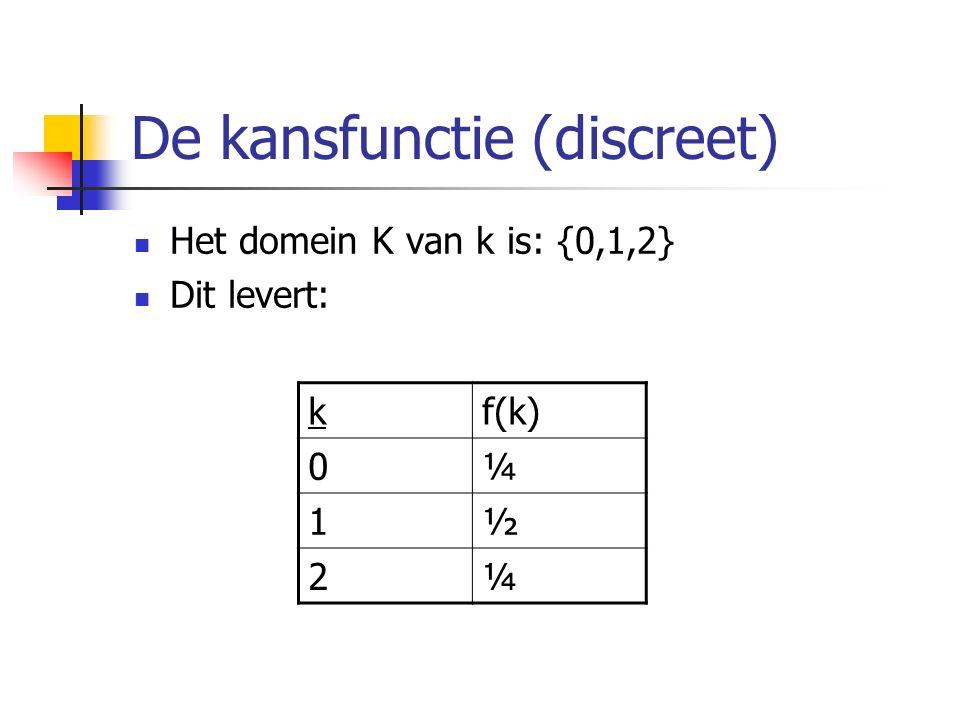 De kansfunctie (discreet) Het domein K van k is: {0,1,2} Dit levert: kf(k) 0¼ 1½ 2¼