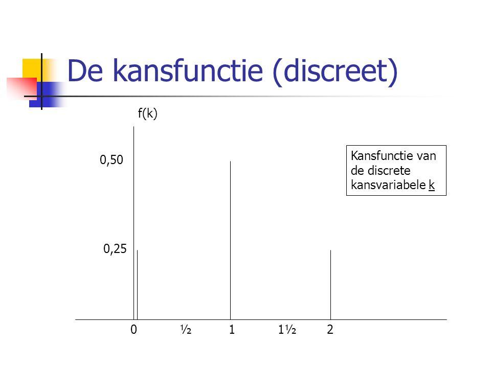 De kansfunctie (discreet) 0½11½ 2 0,50 0,25 f(k) Kansfunctie van de discrete kansvariabele k