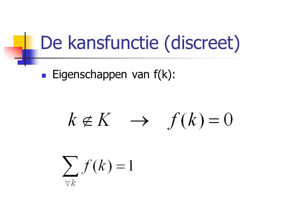 De kansfunctie (discreet) Eigenschappen van f(k):