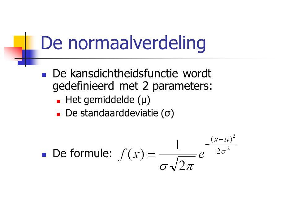 De normaalverdeling De kansdichtheidsfunctie wordt gedefinieerd met 2 parameters: Het gemiddelde (μ) De standaarddeviatie (σ) De formule: