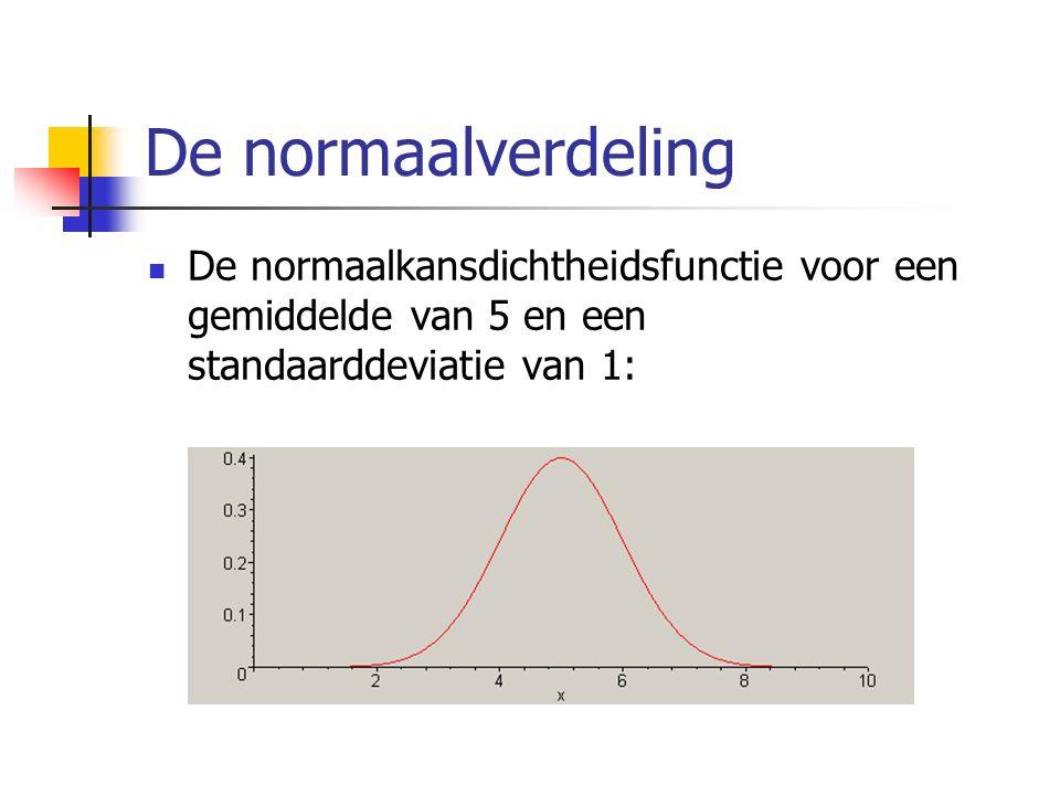 De normaalverdeling De normaalkansdichtheidsfunctie voor een gemiddelde van 5 en een standaarddeviatie van 1: