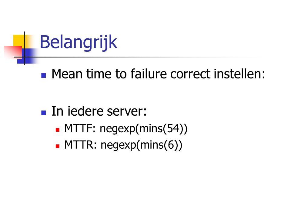 Belangrijk Mean time to failure correct instellen: In iedere server: MTTF: negexp(mins(54)) MTTR: negexp(mins(6))