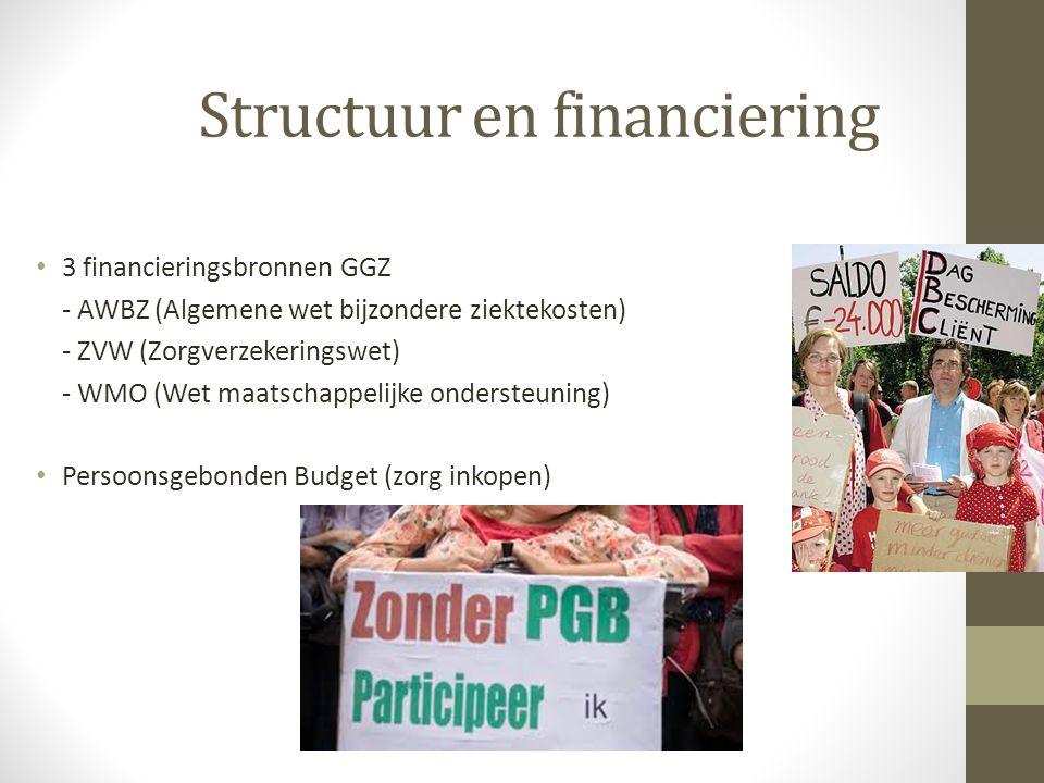 Structuur en financiering 3 financieringsbronnen GGZ - AWBZ (Algemene wet bijzondere ziektekosten) - ZVW (Zorgverzekeringswet) - WMO (Wet maatschappelijke ondersteuning) Persoonsgebonden Budget (zorg inkopen)