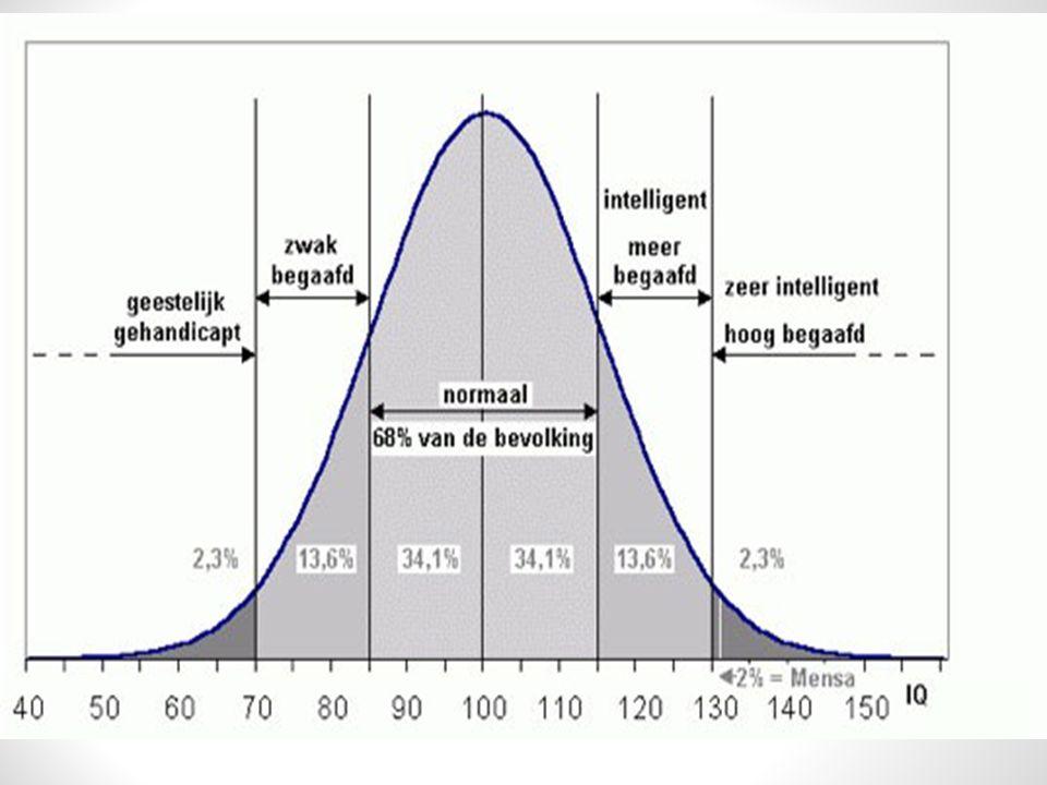 Definitie verstandelijke beperking (volgens DSM-IV-TR) Iemand moet aantoonbaar een intellect hebben onder het gemiddeld niveau.