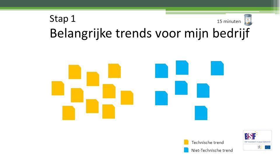 Technische trend Niet-Technische trend Stap 1 Belangrijke trends voor mijn bedrijf 15 minuten