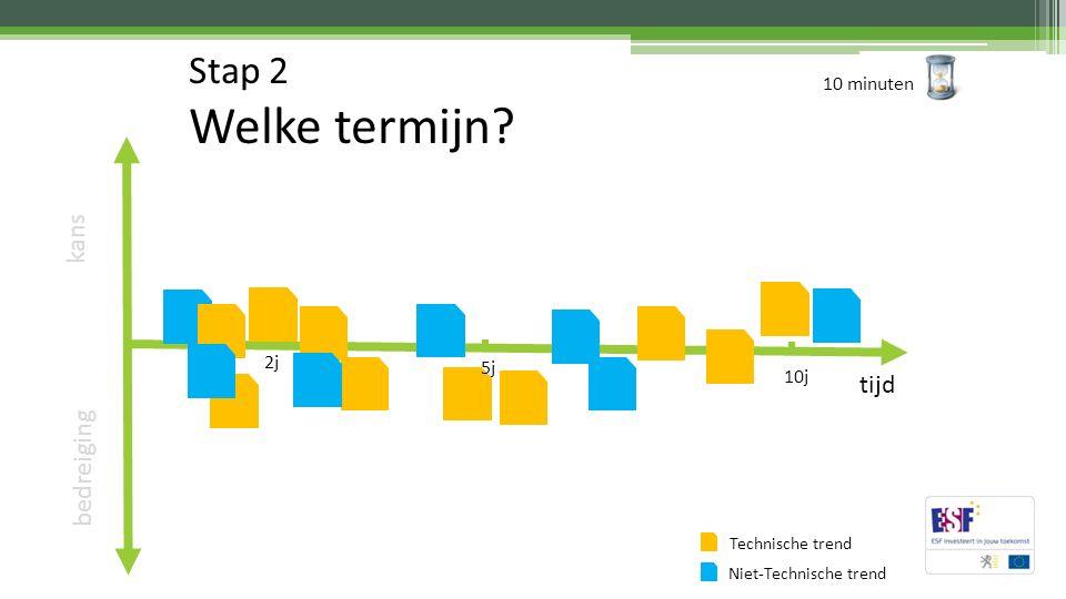 bedreiging kans tijd 2j 5j 10j Technische trend Niet-Technische trend Stap 2 Welke termijn.