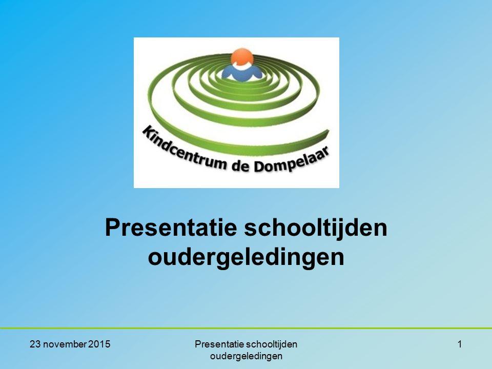 23 november 2015Presentatie schooltijden oudergeledingen 2 Agenda Oriëntatie - Formuleren startsituatie en ambitie - Achtergrondinformatie schooltijden - Waarom schooltijden op de agenda.