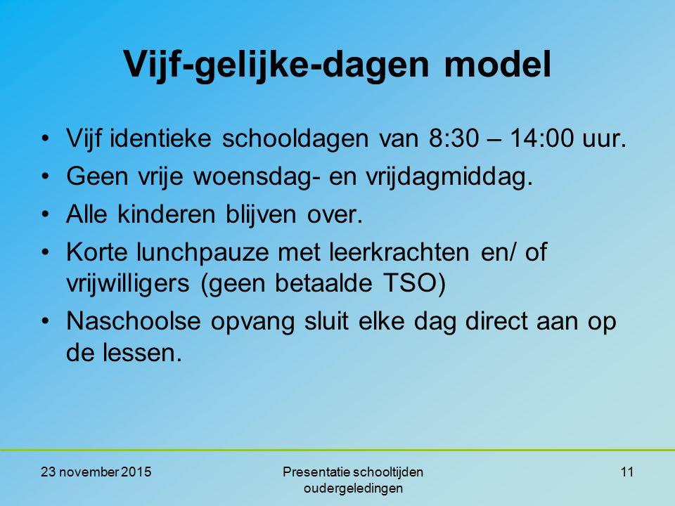 Vijf-gelijke-dagen model Vijf identieke schooldagen van 8:30 – 14:00 uur. Geen vrije woensdag- en vrijdagmiddag. Alle kinderen blijven over. Korte lun
