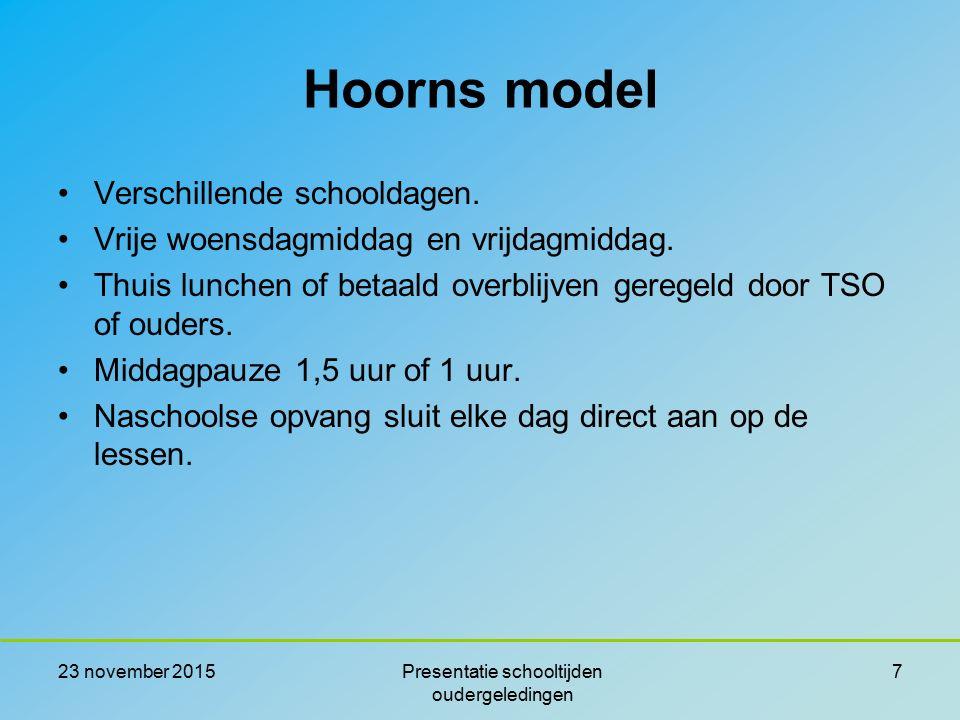Hoorns model Verschillende schooldagen. Vrije woensdagmiddag en vrijdagmiddag. Thuis lunchen of betaald overblijven geregeld door TSO of ouders. Midda