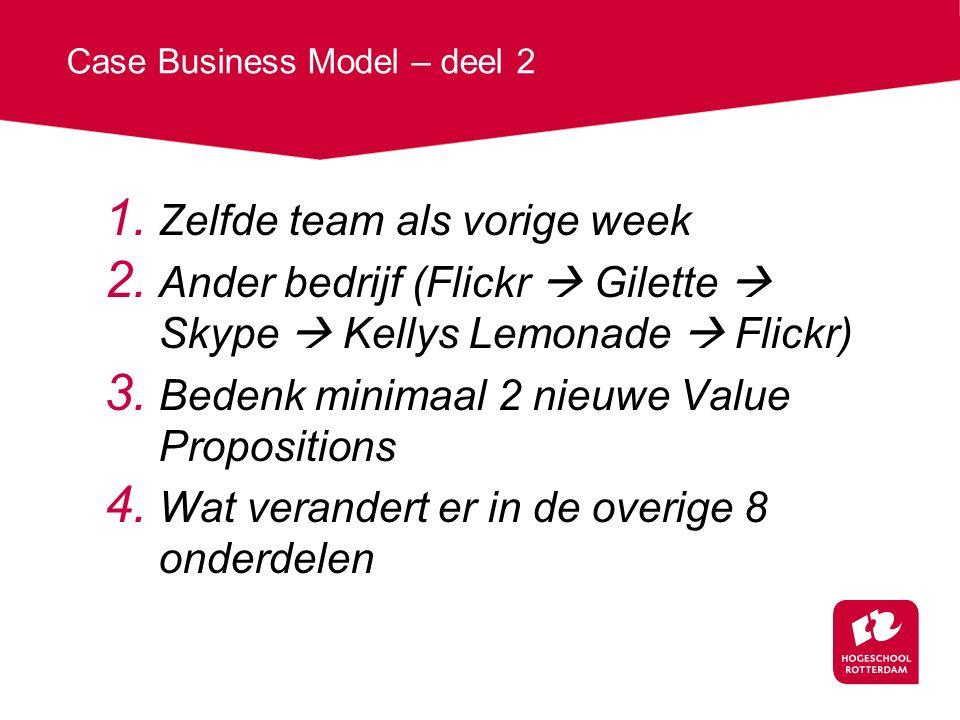 Case Business Model – deel 2 1. Zelfde team als vorige week 2.