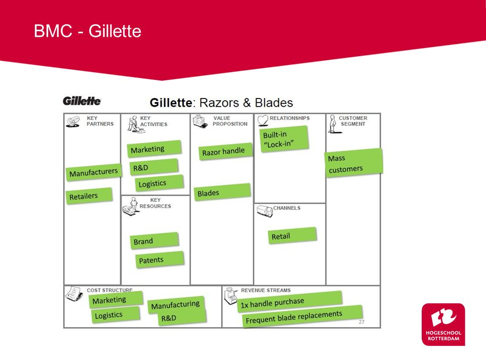 BMC - Gillette