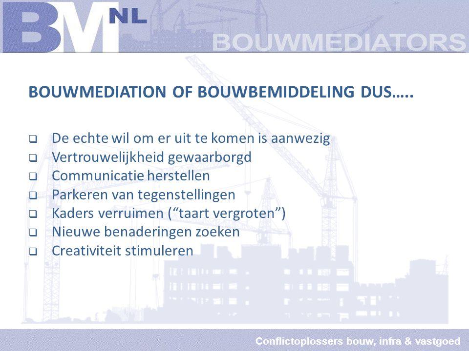 Conflictoplossers bouw, infra & vastgoed BOUWMEDIATION OF BOUWBEMIDDELING DUS…..