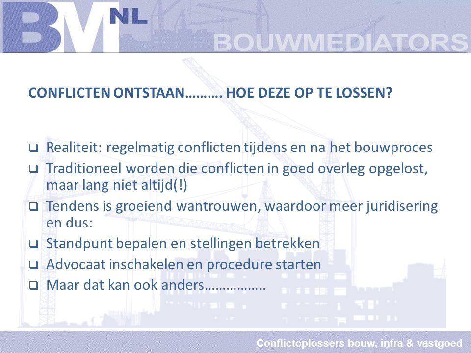 Conflictoplossers bouw, infra & vastgoed CONFLICTEN ONTSTAAN……….