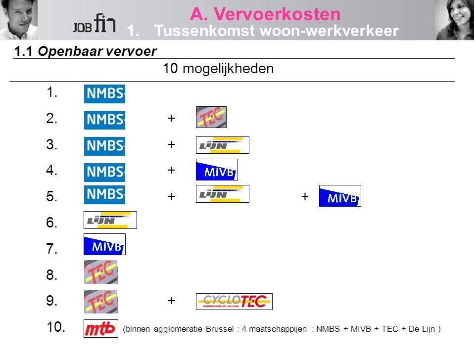 10 mogelijkheden 1. 2. + 3. + 4. + 5. + + 6. 7. 8. 9. + 10. (binnen agglomeratie Brussel : 4 maatschappijen : NMBS + MIVB + TEC + De Lijn ) 1.Tussenko
