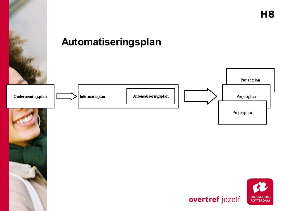 Automatiseringsplan H8