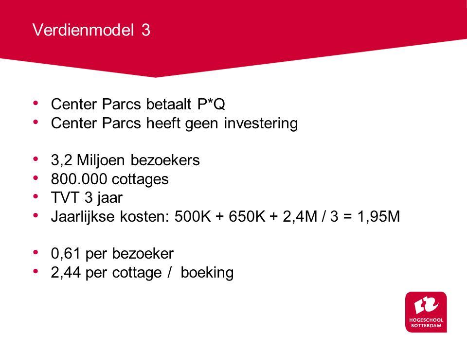Verdienmodel 3 Center Parcs betaalt P*Q Center Parcs heeft geen investering 3,2 Miljoen bezoekers 800.000 cottages TVT 3 jaar Jaarlijkse kosten: 500K + 650K + 2,4M / 3 = 1,95M 0,61 per bezoeker 2,44 per cottage / boeking