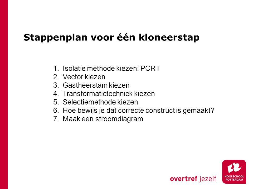 Stappenplan voor één kloneerstap 1.Isolatie methode kiezen: PCR .