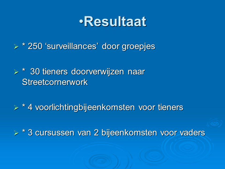 ResultaatResultaat  * 250 'surveillances' door groepjes  * 30 tieners doorverwijzen naar Streetcornerwork  * 4 voorlichtingbijeenkomsten voor tieners  * 3 cursussen van 2 bijeenkomsten voor vaders