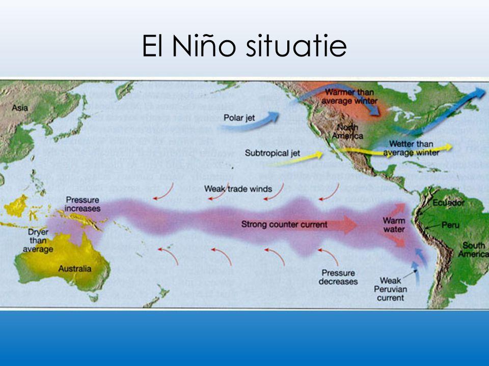 El Niño situatie Hoge druk boven Azië Lage druk boven Zuid-Amerika Wind verzwakt, of blaast van het westen naar het oosten Warm Aziatisch oppervlaktewater waait voor de kust van Zuid-Amerika Arctisch zeewater duikt onder het warmere water dat nu stilstaat, hierdoor is er geen verse watertoevoer voor de kust meer