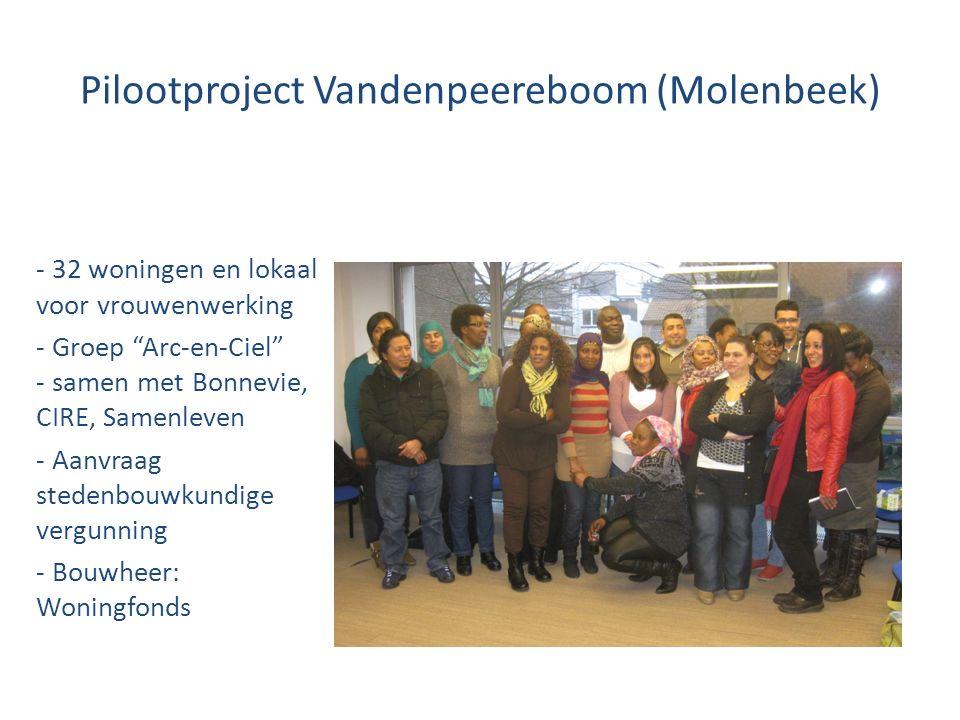Pilootproject Vandenpeereboom (Molenbeek) - 32 woningen en lokaal voor vrouwenwerking - Groep Arc-en-Ciel - samen met Bonnevie, CIRE, Samenleven - Aanvraag stedenbouwkundige vergunning - Bouwheer: Woningfonds