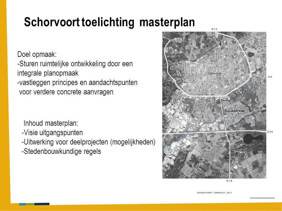 Schorvoort toelichting masterplan Doel opmaak: -Sturen ruimtelijke ontwikkeling door een integrale planopmaak -vastleggen principes en aandachtspunten voor verdere concrete aanvragen Inhoud masterplan: -Visie uitgangspunten -Uitwerking voor deelprojecten (mogelijkheden) -Stedenbouwkundige regels