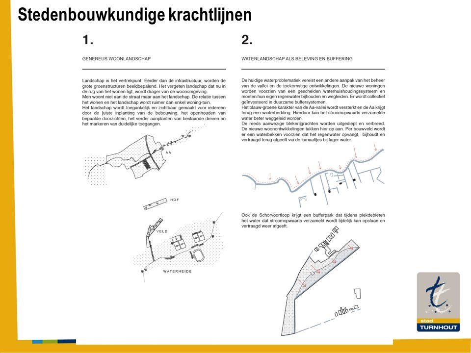 Stedenbouwkundige krachtlijnen