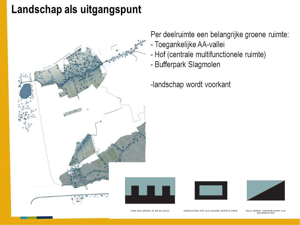 Landschap als uitgangspunt Per deelruimte een belangrijke groene ruimte: - Toegankelijke AA-vallei - Hof (centrale multifunctionele ruimte) - Bufferpark Slagmolen -landschap wordt voorkant