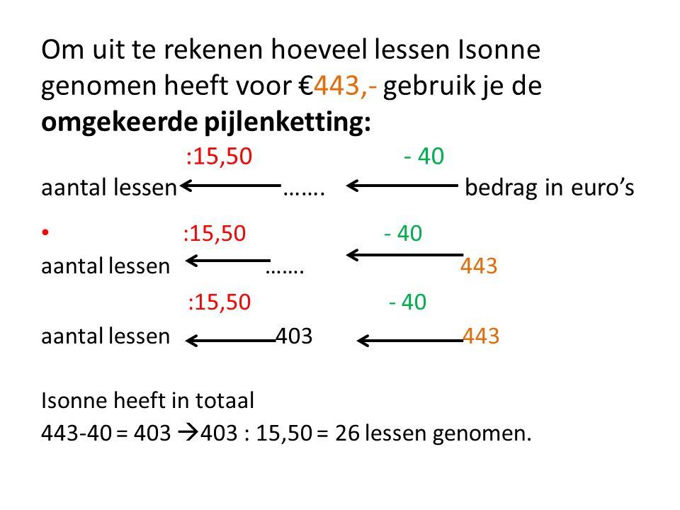 Om uit te rekenen hoeveel lessen Isonne genomen heeft voor €443,- gebruik je de omgekeerde pijlenketting: :15,50 - 40 aantal lessen …….