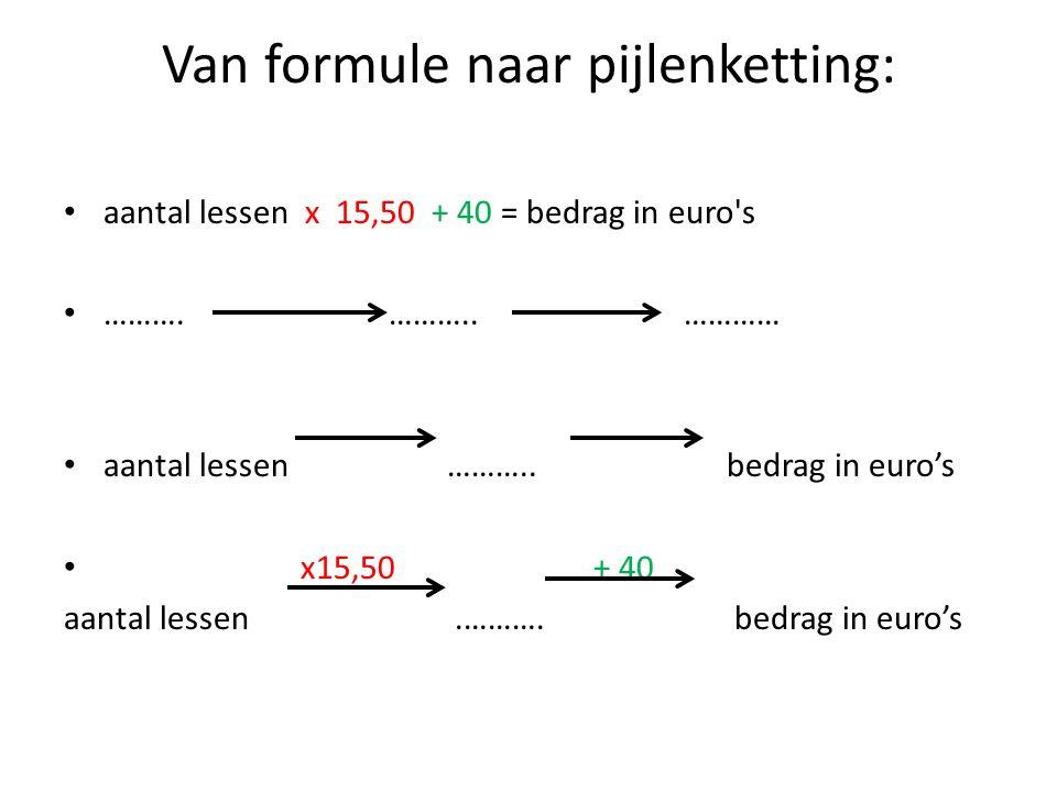 Van formule naar pijlenketting: aantal lessen x 15,50 + 40 = bedrag in euro s ……….