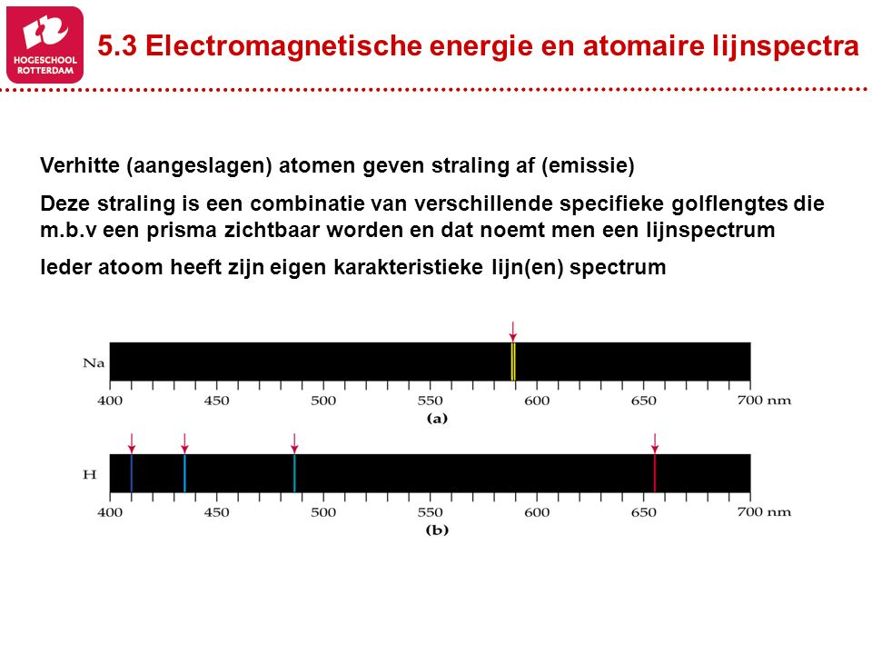 Niels Bohr (1885-1962) postuleerde in overeenstemming met het deeltjeskarakter van elektromagnetische straling het atoommodel dat lijnspectra verklaart * Elektronen bewegen in banen om de kern * Er zijn alleen specifieke banen met een specifieke energie toegestaan * Een atoom zendt licht uit van een bepaalde golflengte als een electron van een baan met veel energie terugvalt naar een baan met minder energie.