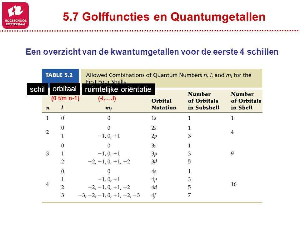 5.7 Golffuncties en Quantumgetallen Een overzicht van de kwantumgetallen voor de eerste 4 schillen (0 t/m n-1)(-l,…,l) schil orbitaal ruimtelijke orië