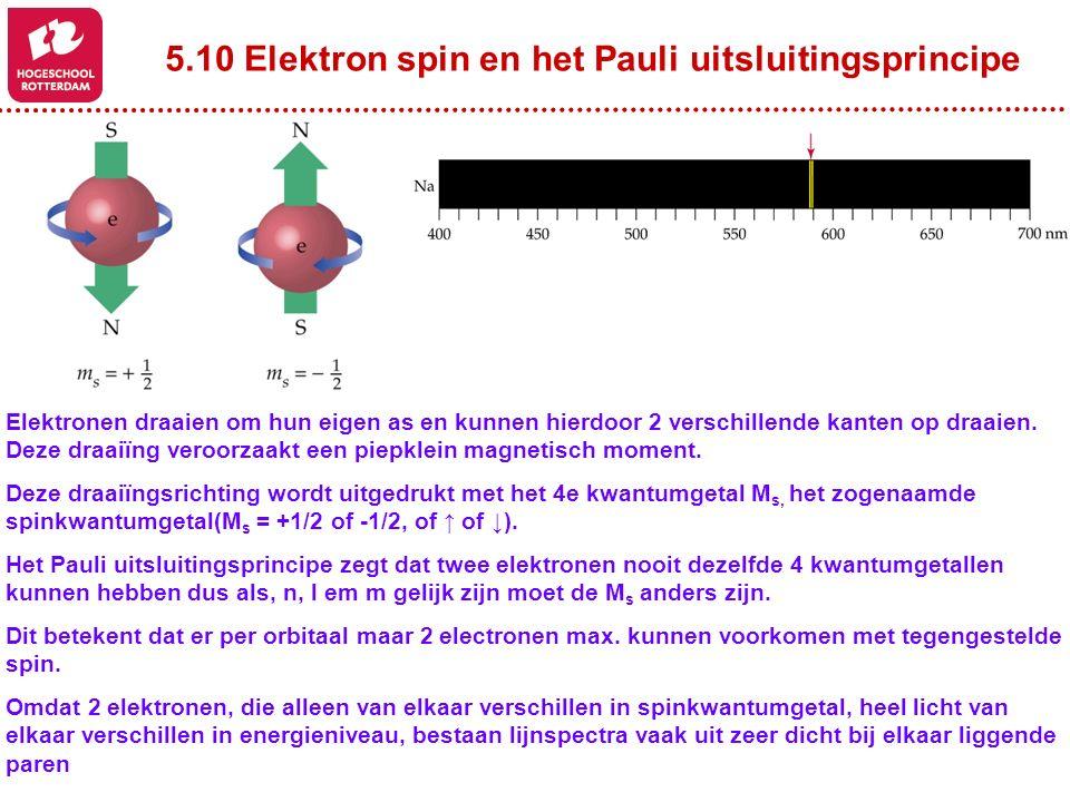 Elektronen draaien om hun eigen as en kunnen hierdoor 2 verschillende kanten op draaien. Deze draaiïng veroorzaakt een piepklein magnetisch moment. De
