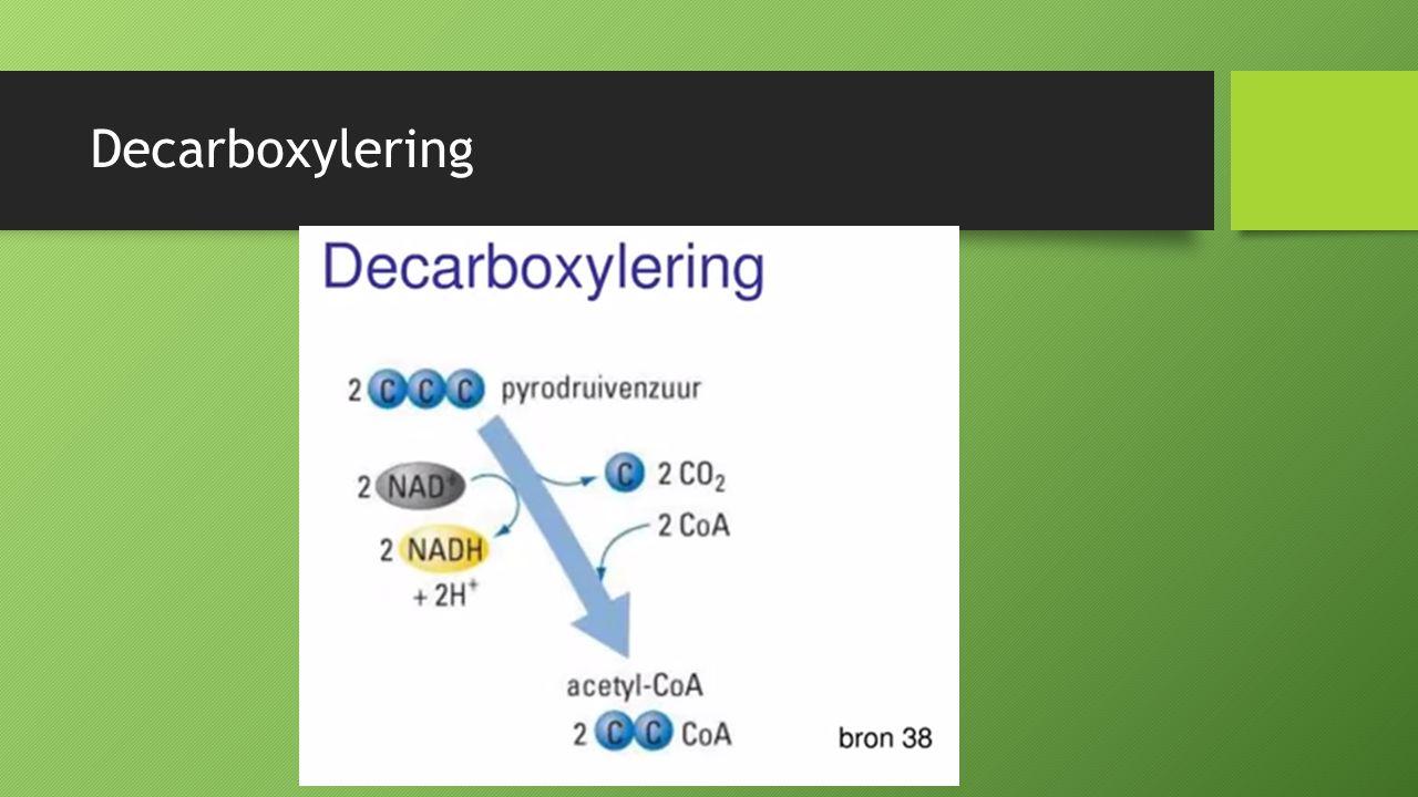 Decarboxylering