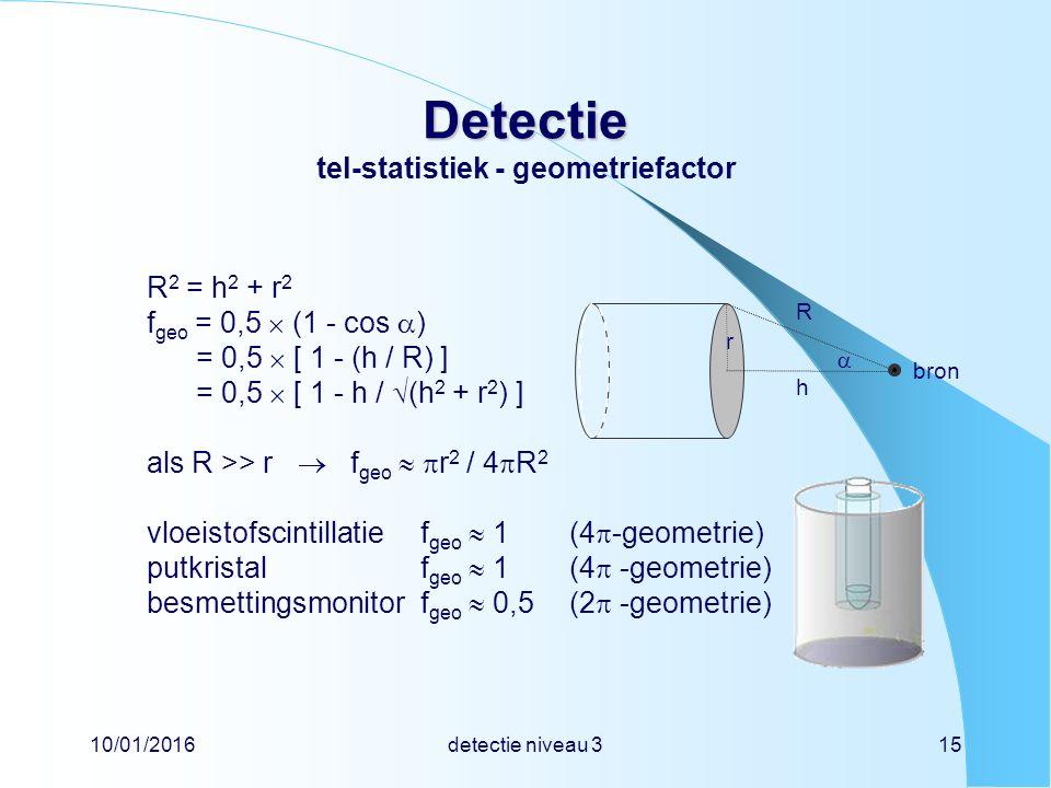 10/01/2016detectie niveau 315 Detectie Detectie tel-statistiek - geometriefactor R 2 = h 2 + r 2 f geo = 0,5  (1 - cos  ) = 0,5  [ 1 - (h / R) ] = 0,5  [ 1 - h /  (h 2 + r 2 ) ] als R >> r  f geo   r 2 / 4  R 2 vloeistofscintillatief geo  1 (4  -geometrie) putkristalf geo  1(4  -geometrie) besmettingsmonitorf geo  0,5(2  -geometrie) bron h R  r