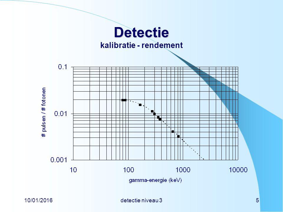 10/01/2016detectie niveau 35 Detectie Detectie kalibratie - rendement