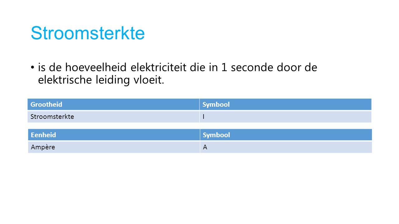 Stroomsterkte is de hoeveelheid elektriciteit die in 1 seconde door de elektrische leiding vloeit.