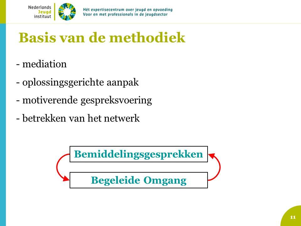 Basis van de methodiek 11 - mediation - oplossingsgerichte aanpak - motiverende gespreksvoering - betrekken van het netwerk Bemiddelingsgesprekken Beg