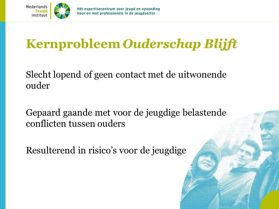 Kernprobleem Ouderschap Blijft Slecht lopend of geen contact met de uitwonende ouder Gepaard gaande met voor de jeugdige belastende conflicten tussen