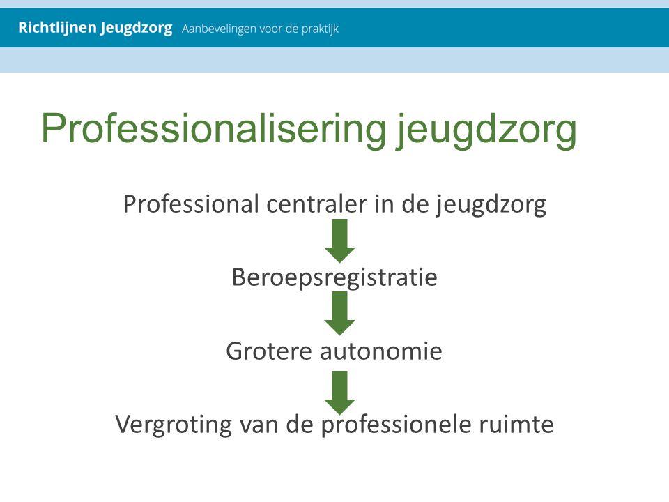 Professional centraler in de jeugdzorg Beroepsregistratie Grotere autonomie Vergroting van de professionele ruimte Professionalisering jeugdzorg