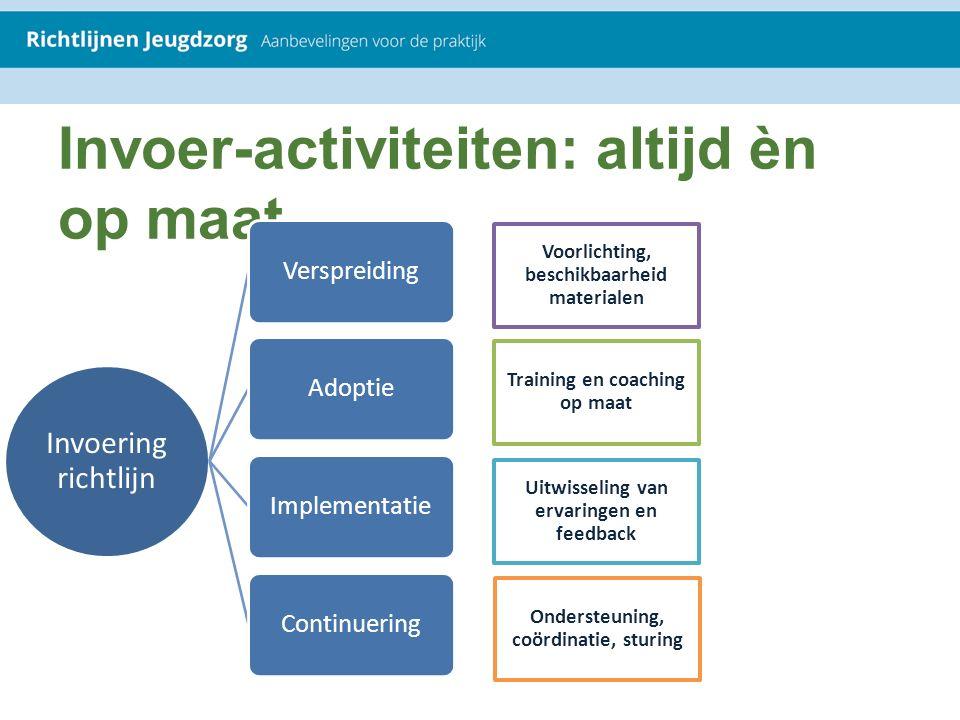 Invoer-activiteiten: altijd èn op maat Invoering richtlijn VerspreidingAdoptieImplementatieContinuering Voorlichting, beschikbaarheid materialen Train