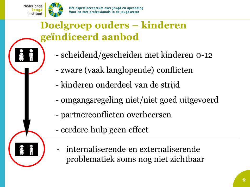 Doelgroep ouders – kinderen geïndiceerd aanbod 9 -internaliserende en externaliserende problematiek soms nog niet zichtbaar - scheidend/gescheiden met