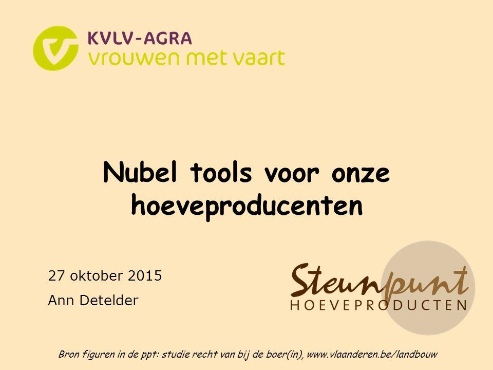 Nubel tools voor onze hoeveproducenten 27 oktober 2015 Ann Detelder Bron figuren in de ppt: studie recht van bij de boer(in), www.vlaanderen.be/landbouw