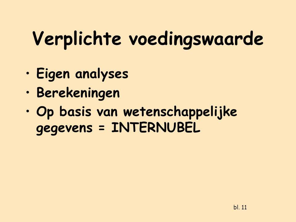 Verplichte voedingswaarde Eigen analyses Berekeningen Op basis van wetenschappelijke gegevens = INTERNUBEL bl.